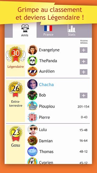 The Duelo ranking screen, showing the levels of your friends