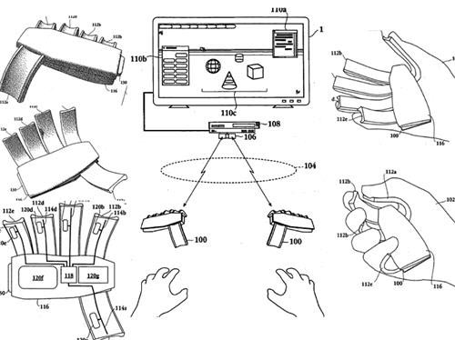 Sony's VR/3D controller